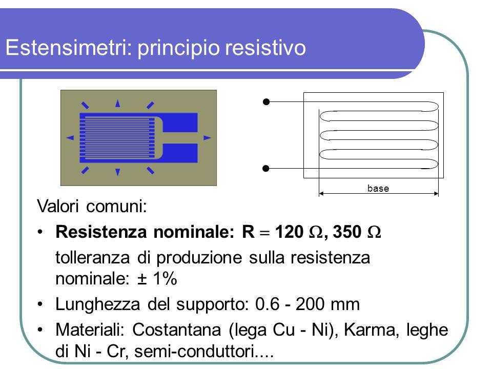 Base di misura asse longitudinale asse trasversale fili di connessione terminali supporto griglia Segni di riferimento Estensimetri: principio resistivo direzione di misura