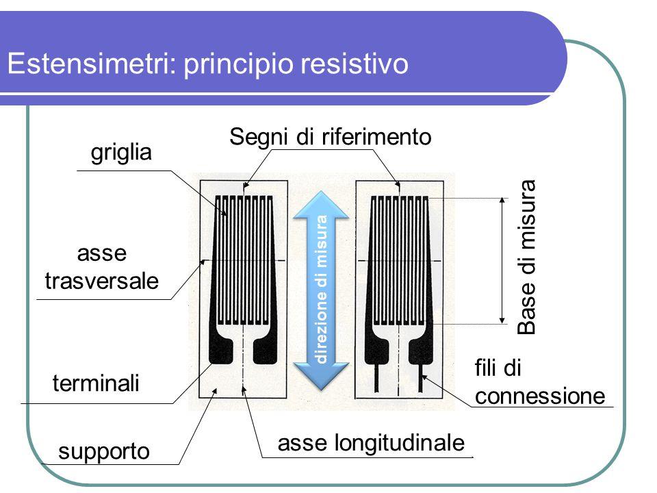 Base di misura asse longitudinale asse trasversale fili di connessione terminali supporto griglia Segni di riferimento Estensimetri: principio resisti