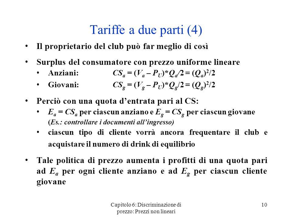 Capitolo 6: Discriminazione di prezzo: Prezzi non lineari 10 Tariffe a due parti (4) Il proprietario del club può far meglio di così Surplus del consu