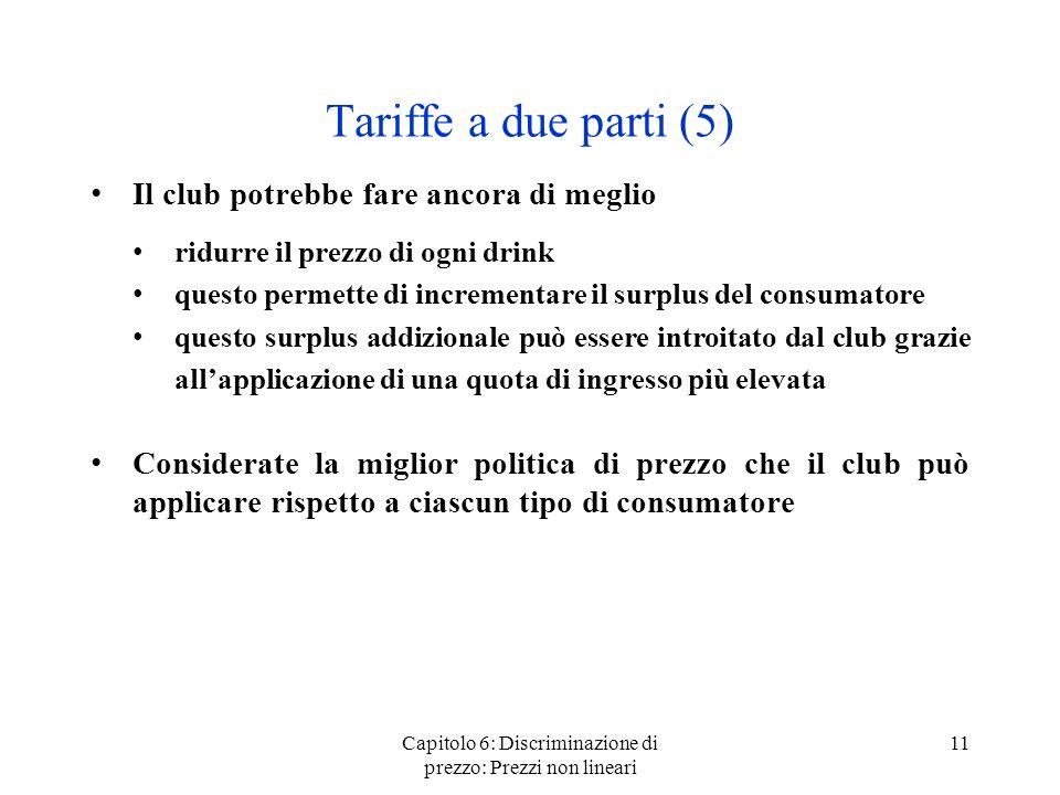 Capitolo 6: Discriminazione di prezzo: Prezzi non lineari 11 Tariffe a due parti (5) Il club potrebbe fare ancora di meglio ridurre il prezzo di ogni