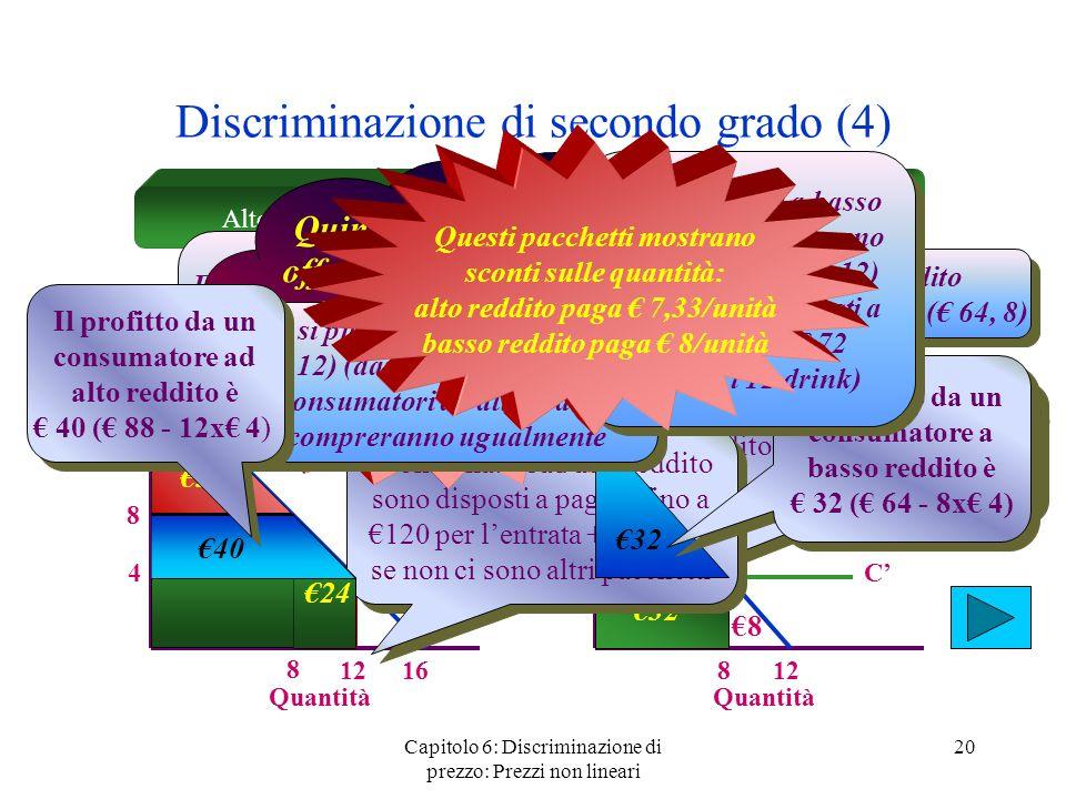 Capitolo 6: Discriminazione di prezzo: Prezzi non lineari 20 Discriminazione di secondo grado (4) Alto redditoBasso reddito Quantità 16 12 4C4C 8 8 32