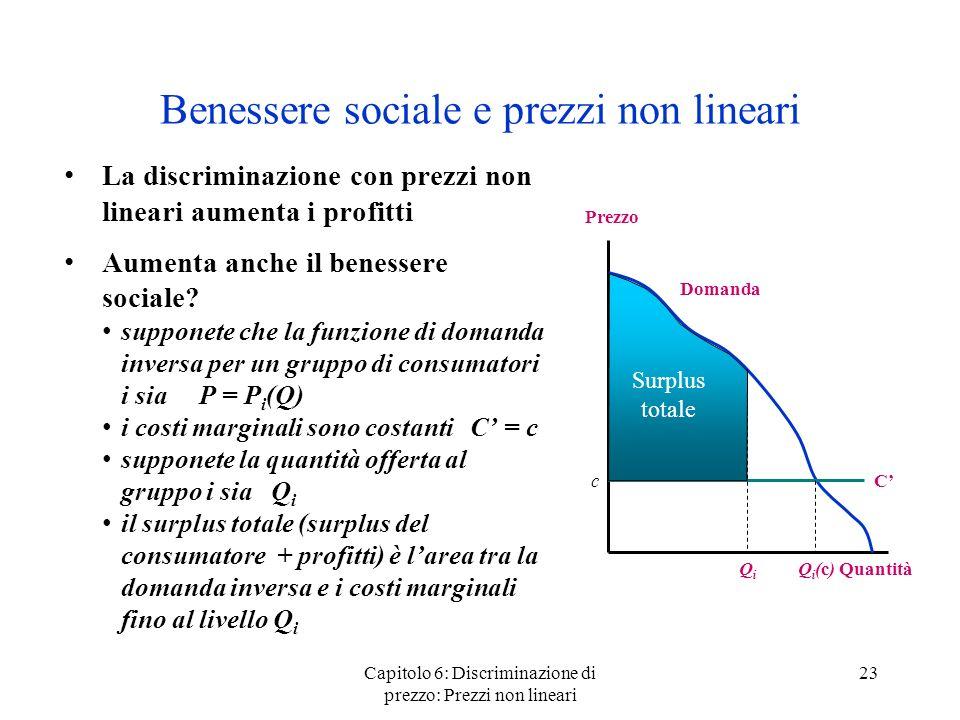 Capitolo 6: Discriminazione di prezzo: Prezzi non lineari 23 Benessere sociale e prezzi non lineari La discriminazione con prezzi non lineari aumenta