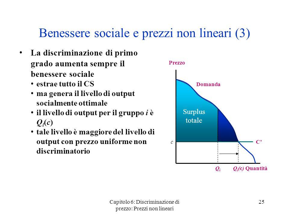 Capitolo 6: Discriminazione di prezzo: Prezzi non lineari 25 Benessere sociale e prezzi non lineari (3) La discriminazione di primo grado aumenta semp