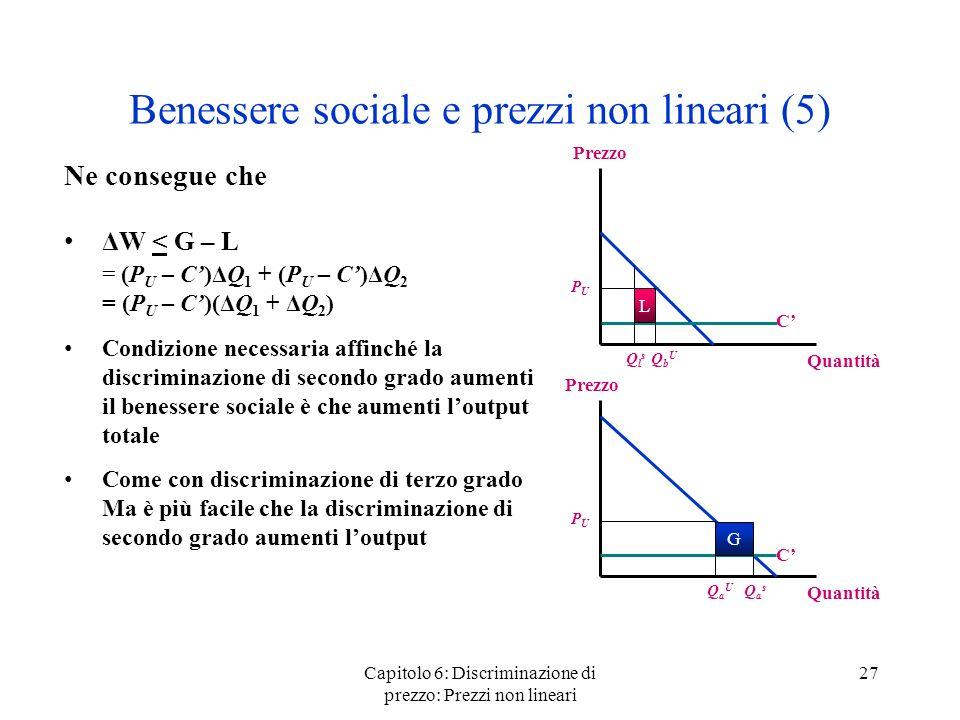 Capitolo 6: Discriminazione di prezzo: Prezzi non lineari 27 Benessere sociale e prezzi non lineari (5) Ne consegue che ΔW < G – L = (P U – C)ΔQ 1 + (