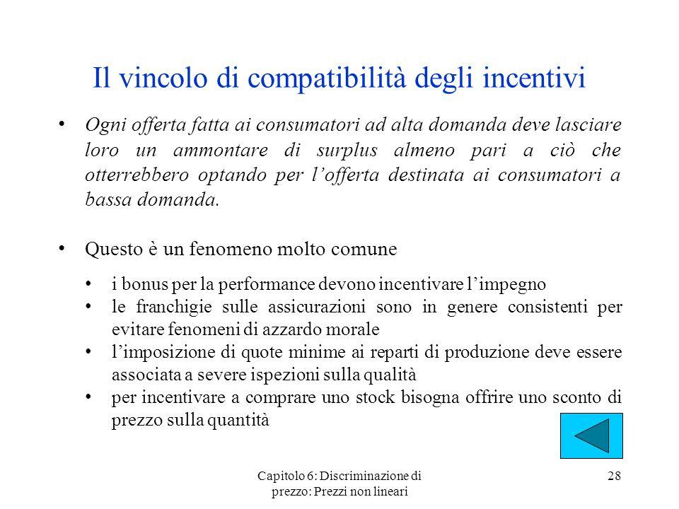 Capitolo 6: Discriminazione di prezzo: Prezzi non lineari 28 Il vincolo di compatibilità degli incentivi Ogni offerta fatta ai consumatori ad alta dom