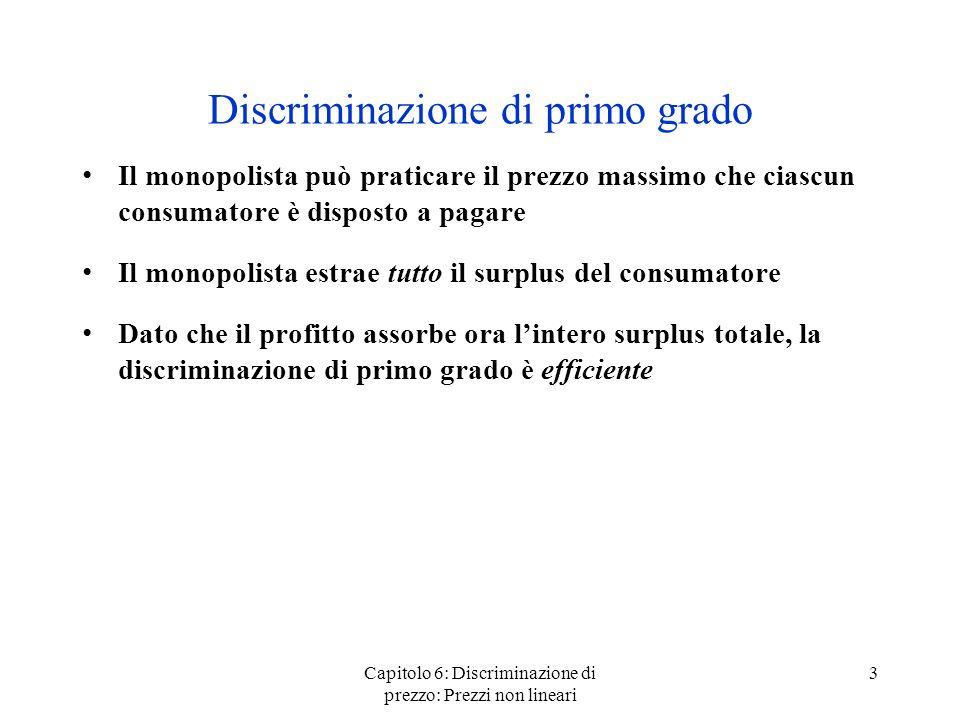 Capitolo 6: Discriminazione di prezzo: Prezzi non lineari 3 Discriminazione di primo grado Il monopolista può praticare il prezzo massimo che ciascun