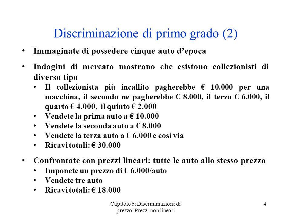 Capitolo 6: Discriminazione di prezzo: Prezzi non lineari 4 Immaginate di possedere cinque auto depoca Indagini di mercato mostrano che esistono colle