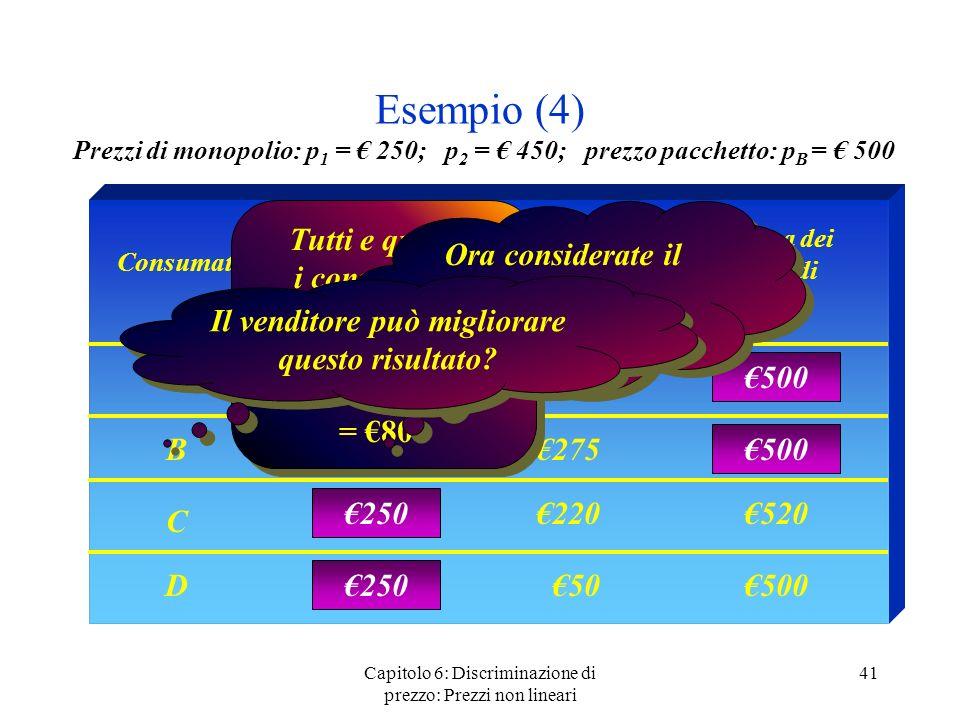 Capitolo 6: Discriminazione di prezzo: Prezzi non lineari 41 Esempio (4) Consumatore Prezzo di riserva bene 1 Prezzo di riserva bene 2 Somma dei prezz