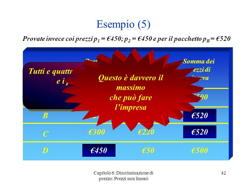 Capitolo 6: Discriminazione di prezzo: Prezzi non lineari 42 Esempio (5) Consumatore Prezzo di riserva bene 1 Prezzo di riserva bene 2 Somma dei prezz
