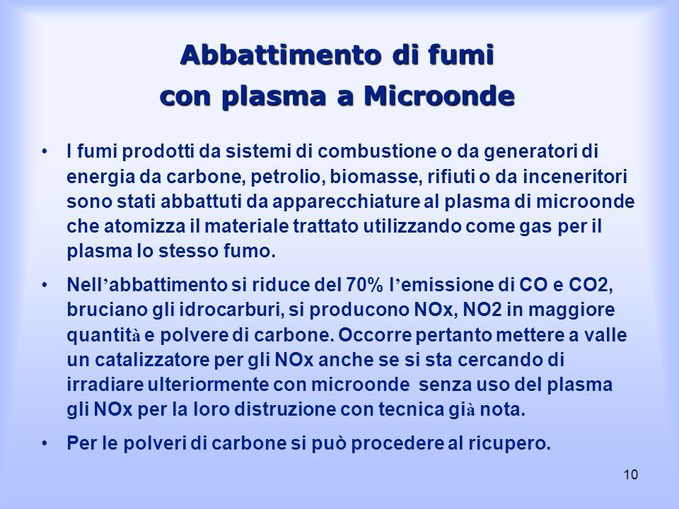 10 Abbattimento di fumi con plasma a Microonde I fumi prodotti da sistemi di combustione o da generatori di energia da carbone, petrolio, biomasse, ri