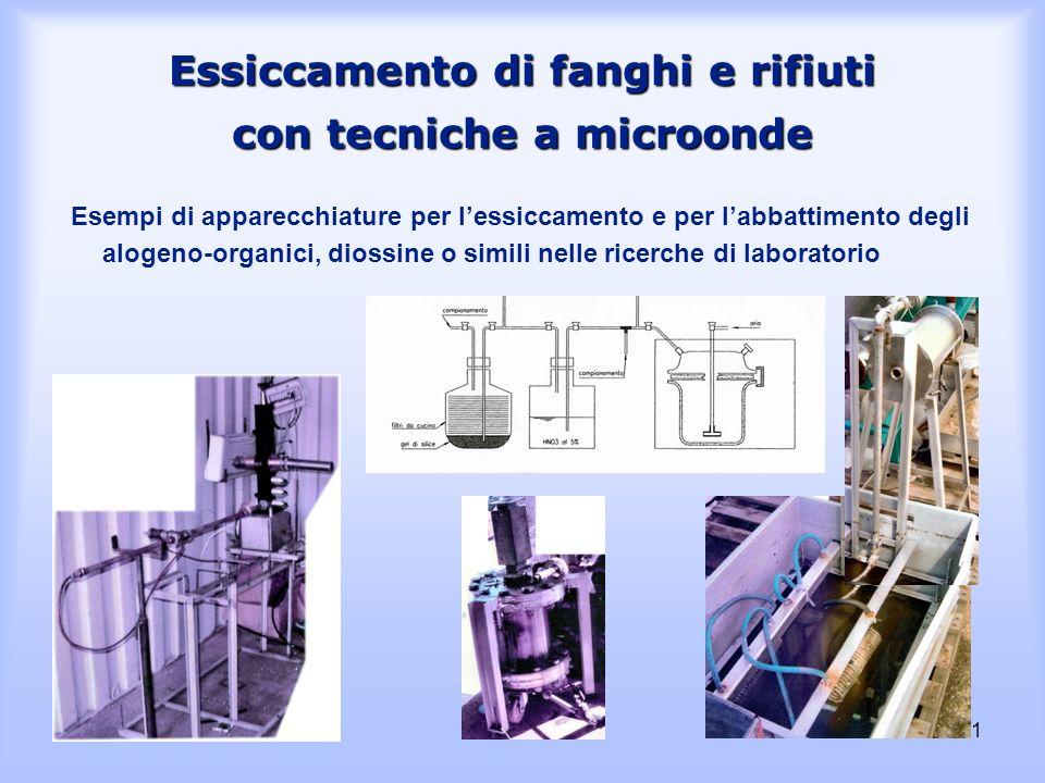 11 Essiccamento di fanghi e rifiuti con tecniche a microonde Esempi di apparecchiature per lessiccamento e per labbattimento degli alogeno-organici, d
