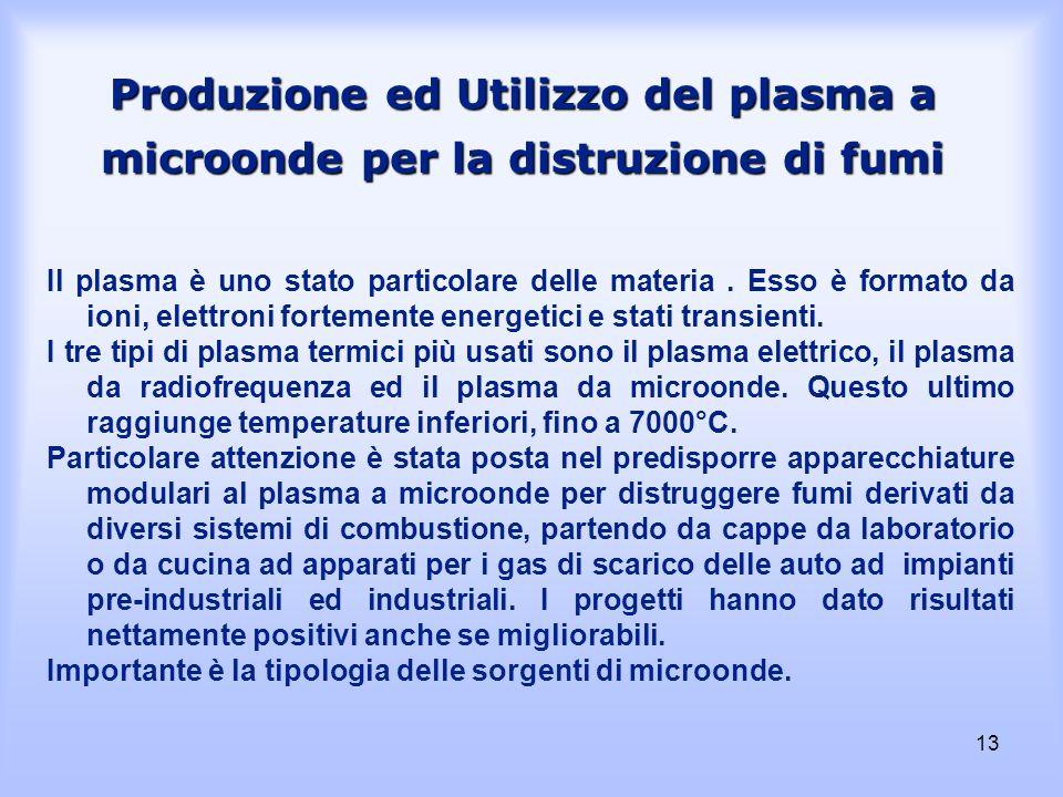 13 Produzione ed Utilizzo del plasma a microonde per la distruzione di fumi Il plasma è uno stato particolare delle materia. Esso è formato da ioni, e