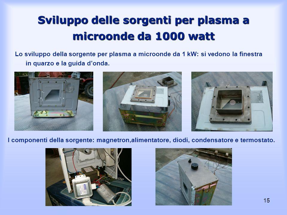 15 Sviluppo delle sorgenti per plasma a microonde da 1000 watt Lo sviluppo della sorgente per plasma a microonde da 1 kW: si vedono la finestra in qua