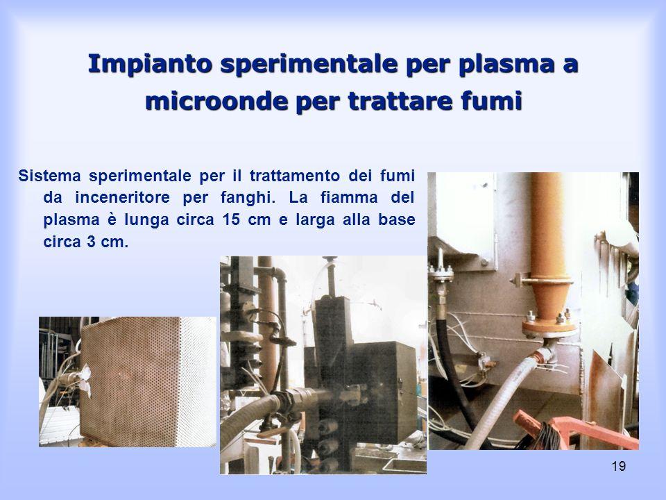 19 Impianto sperimentale per plasma a microonde per trattare fumi Sistema sperimentale per il trattamento dei fumi da inceneritore per fanghi. La fiam