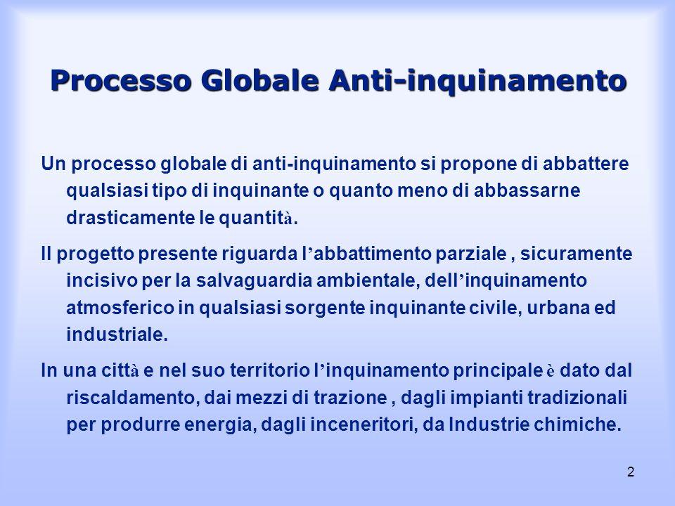 2 Processo Globale Anti-inquinamento Un processo globale di anti-inquinamento si propone di abbattere qualsiasi tipo di inquinante o quanto meno di ab