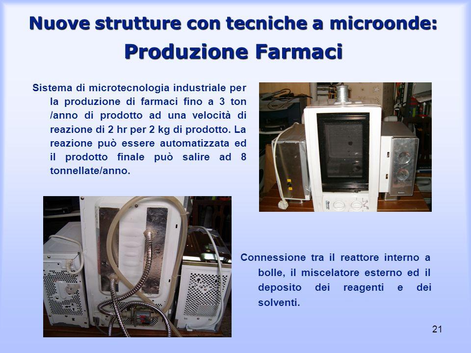 21 Nuove strutture con tecniche a microonde: Produzione Farmaci Sistema di microtecnologia industriale per la produzione di farmaci fino a 3 ton /anno