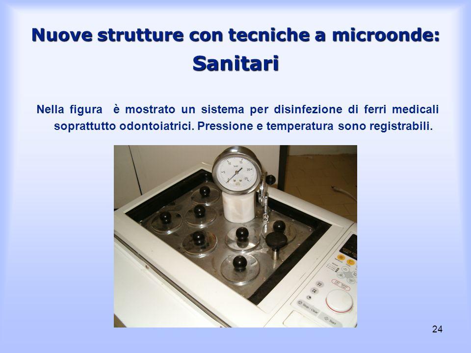 24 Nuove strutture con tecniche a microonde: Sanitari Nella figura è mostrato un sistema per disinfezione di ferri medicali soprattutto odontoiatrici.