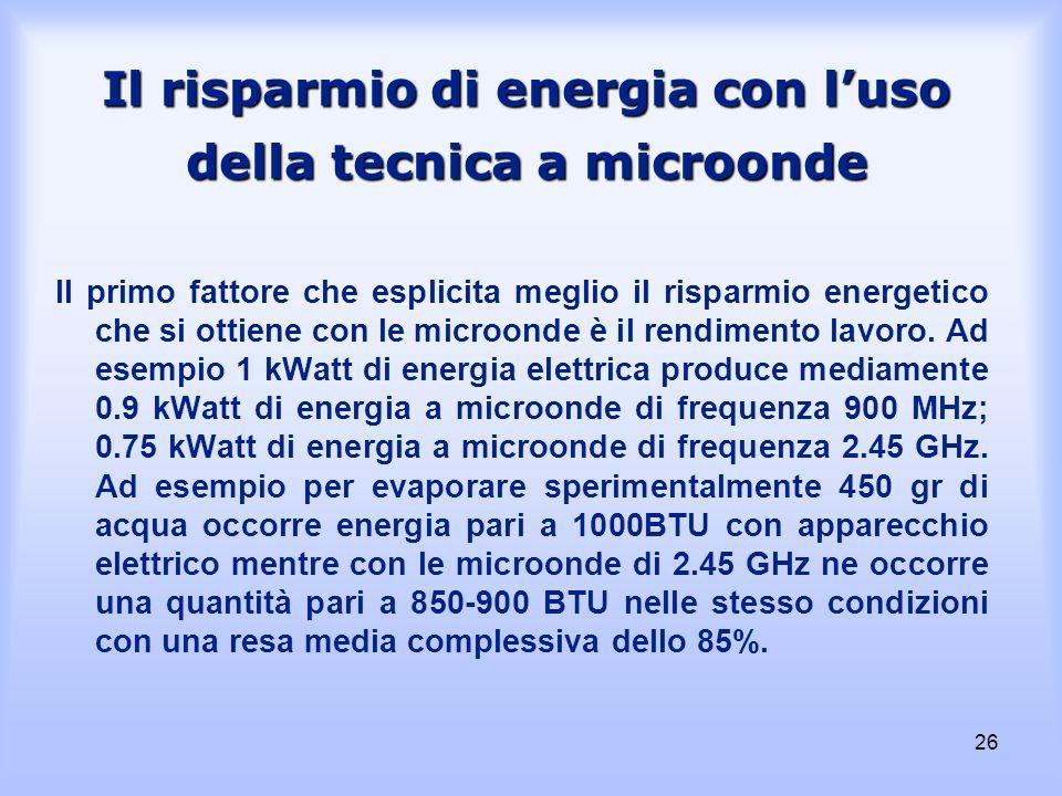 26 Il risparmio di energia con luso della tecnica a microonde Il primo fattore che esplicita meglio il risparmio energetico che si ottiene con le micr