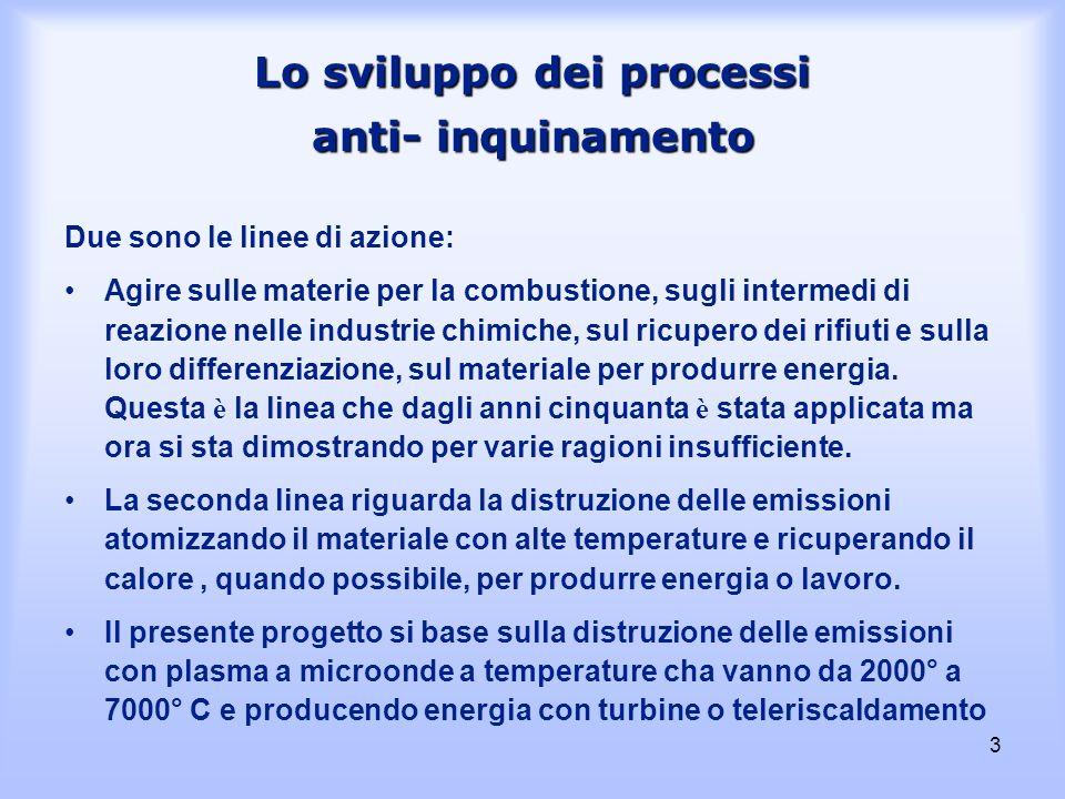 3 Lo sviluppo dei processi anti- inquinamento Due sono le linee di azione: Agire sulle materie per la combustione, sugli intermedi di reazione nelle i