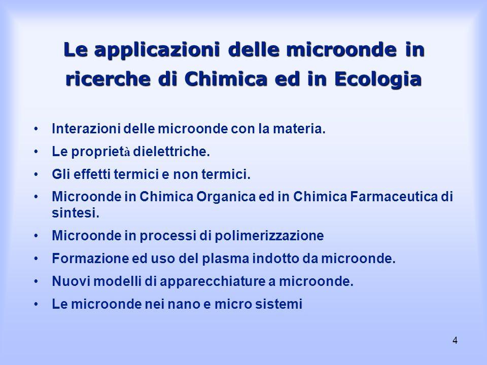 5 Interazione delle microonde con la materia.
