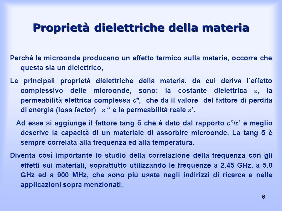 6 Proprietà dielettriche della materia Perché le microonde producano un effetto termico sulla materia, occorre che questa sia un dielettrico, Le princ