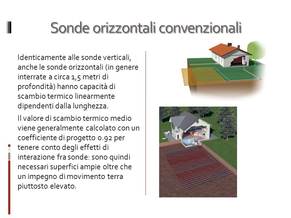 Sonde orizzontali convenzionali Identicamente alle sonde verticali, anche le sonde orizzontali (in genere interrate a circa 1,5 metri di profondità) hanno capacità di scambio termico linearmente dipendenti dalla lunghezza.