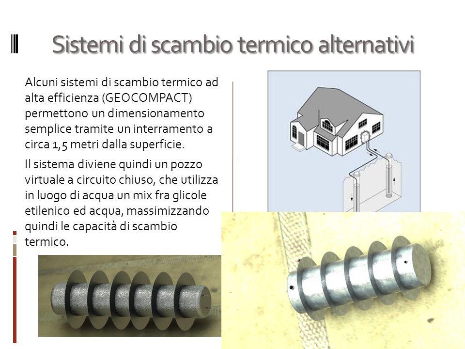 Sistemi di scambio termico alternativi Alcuni sistemi di scambio termico ad alta efficienza (GEOCOMPACT) permettono un dimensionamento semplice tramite un interramento a circa 1,5 metri dalla superficie.