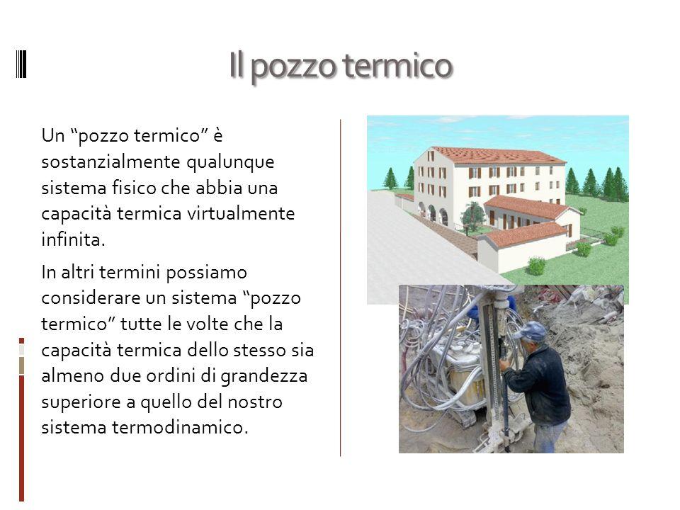 Il pozzo termico Un pozzo termico è sostanzialmente qualunque sistema fisico che abbia una capacità termica virtualmente infinita.