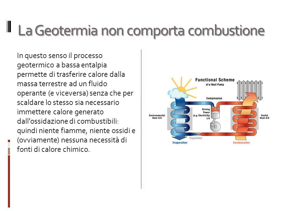 La Geotermia non comporta combustione In questo senso il processo geotermico a bassa entalpia permette di trasferire calore dalla massa terrestre ad un fluido operante (e viceversa) senza che per scaldare lo stesso sia necessario immettere calore generato dallossidazione di combustibili: quindi niente fiamme, niente ossidi e (ovviamente) nessuna necessità di fonti di calore chimico.