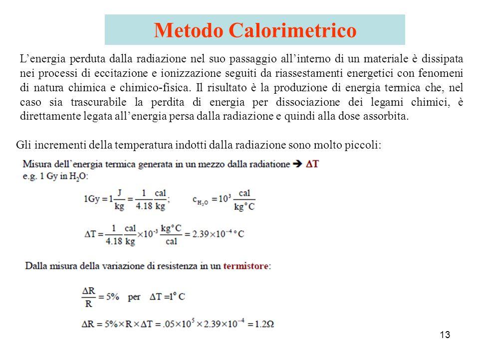 13 Metodo Calorimetrico Gli incrementi della temperatura indotti dalla radiazione sono molto piccoli: Lenergia perduta dalla radiazione nel suo passag