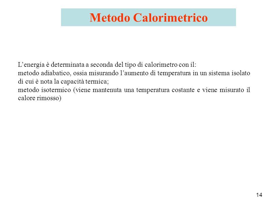 14 Lenergia è determinata a seconda del tipo di calorimetro con il: metodo adiabatico, ossia misurando laumento di temperatura in un sistema isolato d
