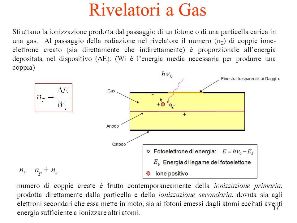 Rivelatori a Gas 17 Sfruttano la ionizzazione prodotta dal passaggio di un fotone o di una particella carica in una gas. Al passaggio della radiazione