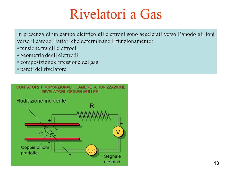 18 In presenza di un campo elettrico gli elettroni sono accelerati verso lanodo gli ioni verso il catodo. Fattori che determinano il funzionamento: te
