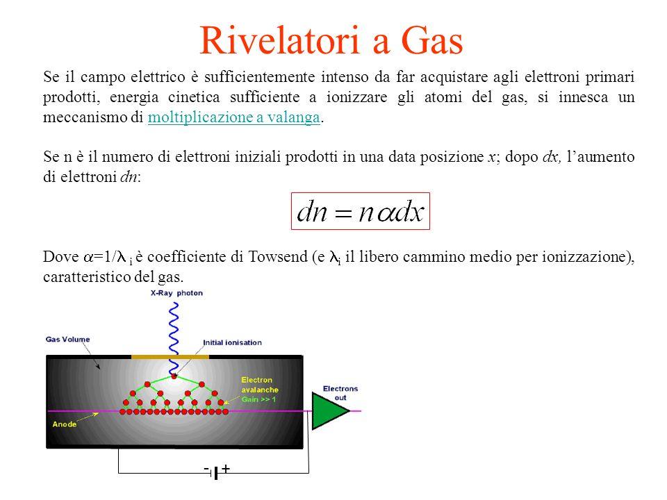 Se il campo elettrico è sufficientemente intenso da far acquistare agli elettroni primari prodotti, energia cinetica sufficiente a ionizzare gli atomi