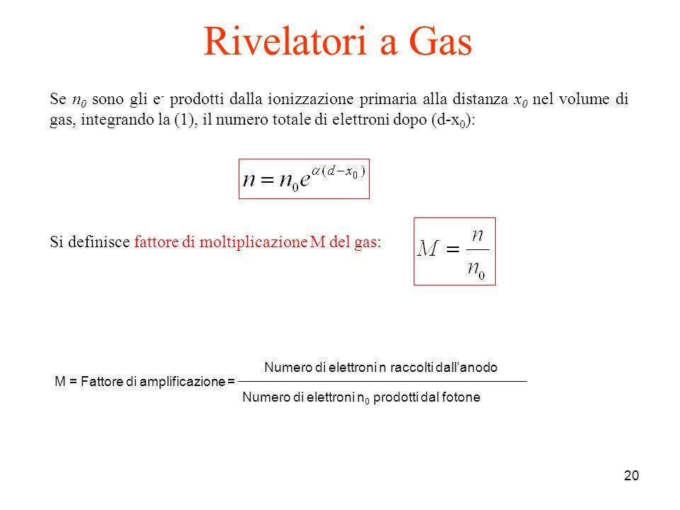 20 Se n 0 sono gli e - prodotti dalla ionizzazione primaria alla distanza x 0 nel volume di gas, integrando la (1), il numero totale di elettroni dopo