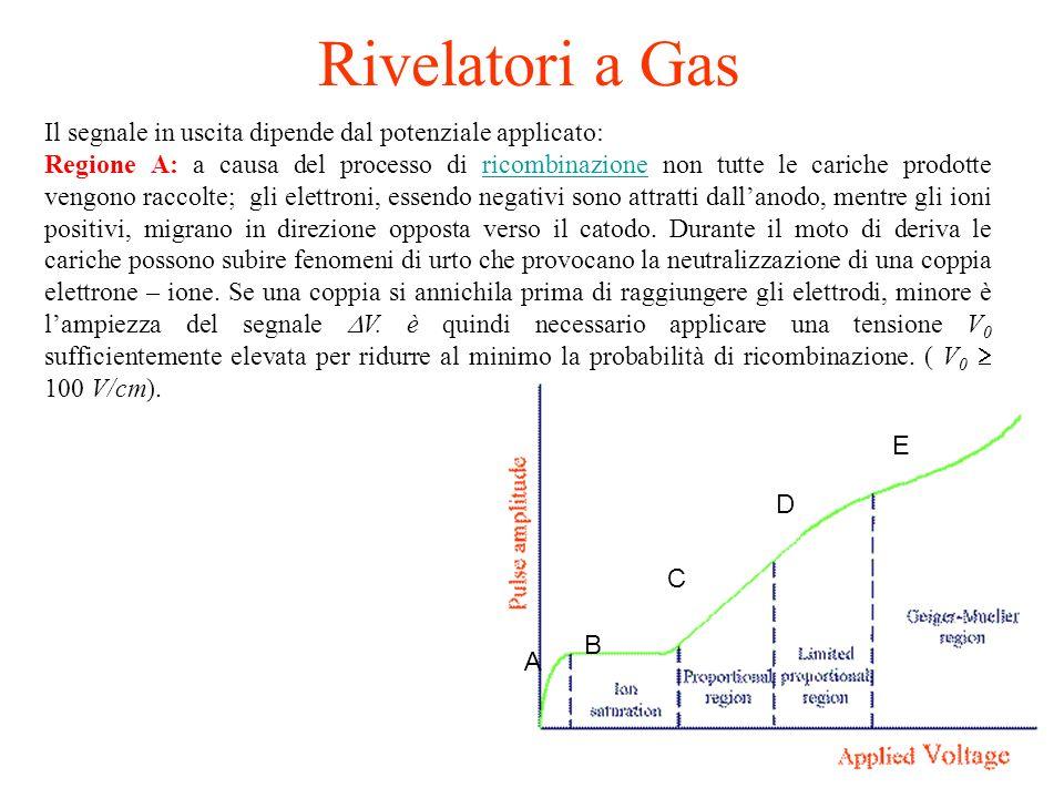 Il segnale in uscita dipende dal potenziale applicato: Regione A: a causa del processo di ricombinazione non tutte le cariche prodotte vengono raccolt