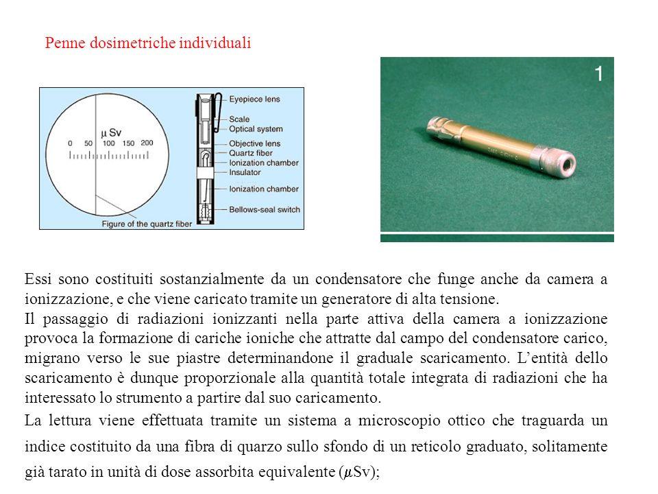Penne dosimetriche individuali Essi sono costituiti sostanzialmente da un condensatore che funge anche da camera a ionizzazione, e che viene caricato