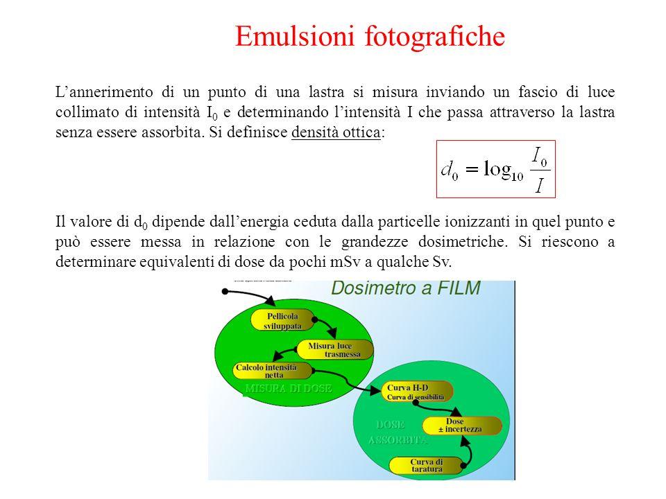 Lannerimento di un punto di una lastra si misura inviando un fascio di luce collimato di intensità I 0 e determinando lintensità I che passa attravers