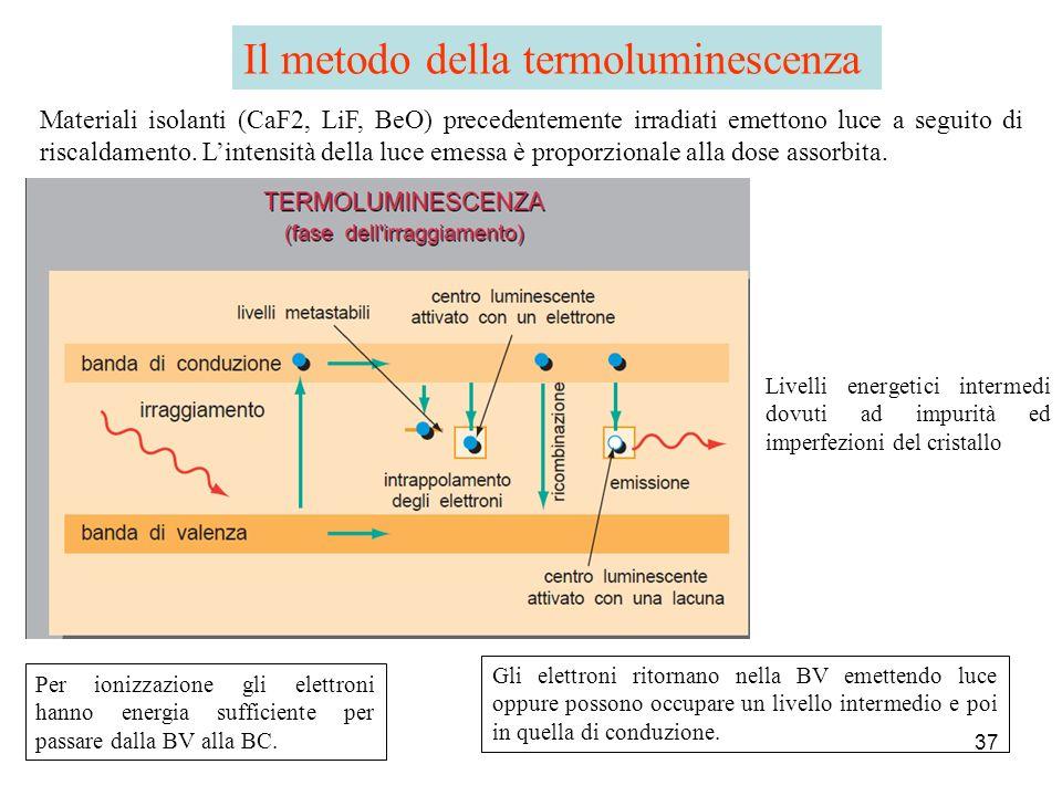 37 Il metodo della termoluminescenza Materiali isolanti (CaF2, LiF, BeO) precedentemente irradiati emettono luce a seguito di riscaldamento. Lintensit