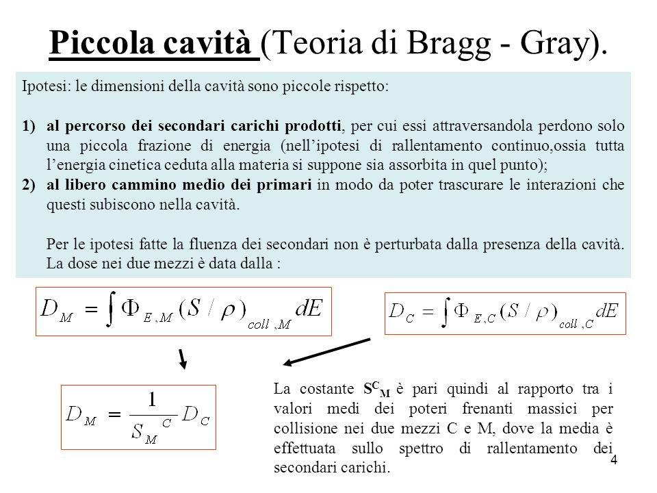 Piccola cavità (Teoria di Bragg - Gray). 4 Ipotesi: le dimensioni della cavità sono piccole rispetto: 1)al percorso dei secondari carichi prodotti, pe