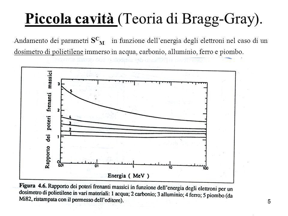 5 Piccola cavità (Teoria di Bragg-Gray). Andamento dei parametri S C M in funzione dellenergia degli elettroni nel caso di un dosimetro di polietilene