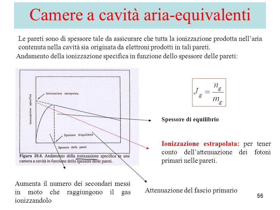 56 Le pareti sono di spessore tale da assicurare che tutta la ionizzazione prodotta nellaria contenuta nella cavità sia originata da elettroni prodott
