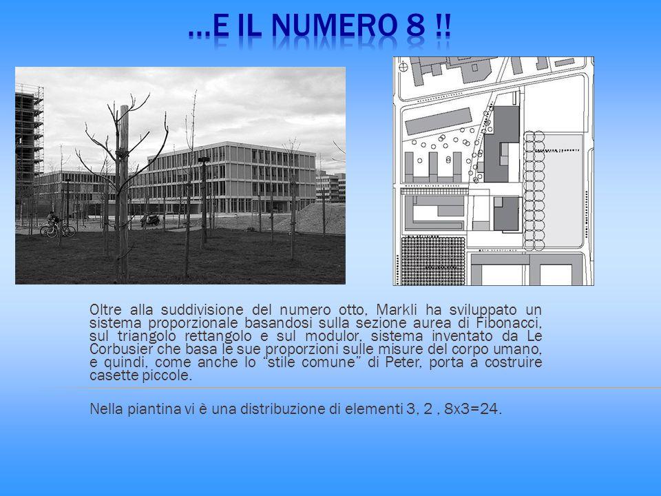 Oltre alla suddivisione del numero otto, Markli ha sviluppato un sistema proporzionale basandosi sulla sezione aurea di Fibonacci, sul triangolo rettangolo e sul modulor, sistema inventato da Le Corbusier che basa le sue proporzioni sulle misure del corpo umano, e quindi, come anche lo stile comune di Peter, porta a costruire casette piccole.