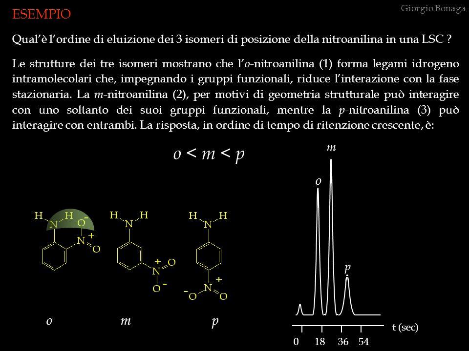 ESEMPIO Qualè lordine di eluizione dei 3 isomeri di posizione della nitroanilina in una LSC ? Le strutture dei tre isomeri mostrano che l o -nitroanil