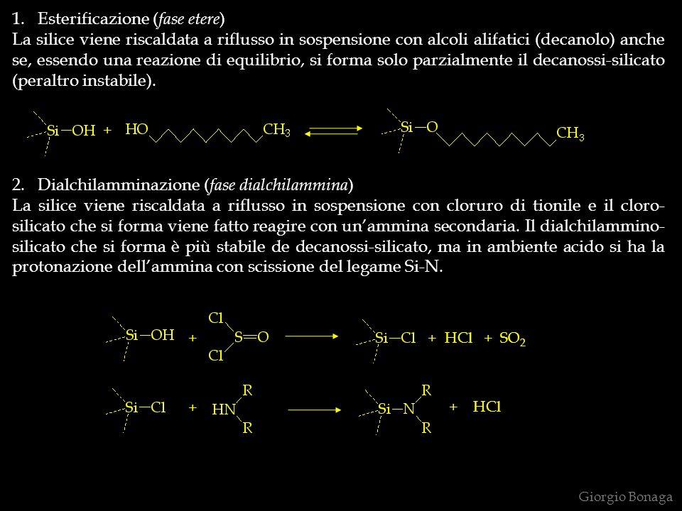 + + HCl + SO 2 1. Esterificazione ( fase etere ) La silice viene riscaldata a riflusso in sospensione con alcoli alifatici (decanolo) anche se, essend