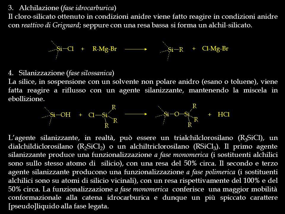 3. Alchilazione ( fase idrocarburica ) Il cloro-silicato ottenuto in condizioni anidre viene fatto reagire in condizioni anidre con reattivo di Grigna