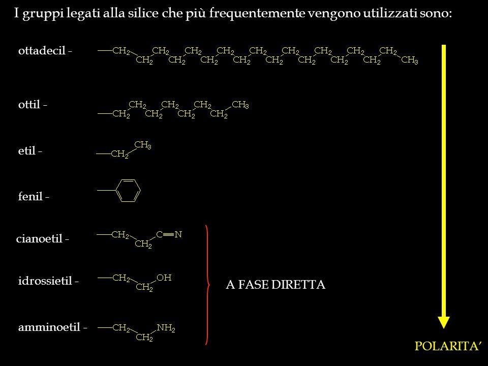 I gruppi legati alla silice che più frequentemente vengono utilizzati sono: ottadecil - ottil - etil - fenil - cianoetil - idrossietil - amminoetil -