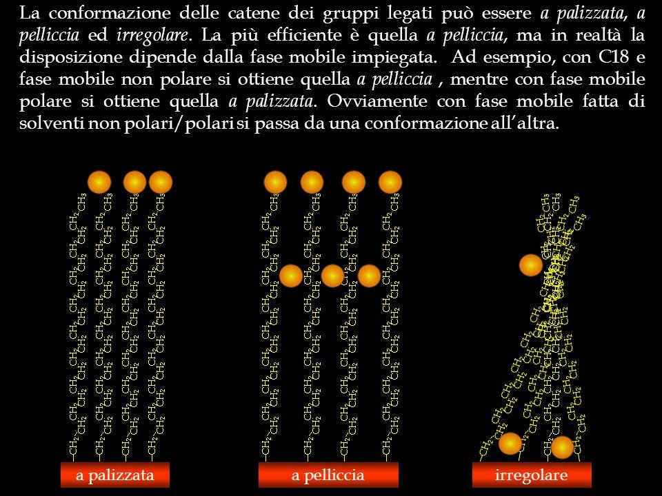 La conformazione delle catene dei gruppi legati può essere a palizzata, a pelliccia ed irregolare. La più efficiente è quella a pelliccia, ma in realt