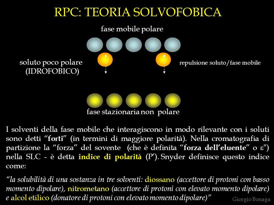 fase mobile polare RPC: TEORIA SOLVOFOBICA fase stazionaria non polare soluto poco polare (IDROFOBICO) repulsione soluto/fase mobile I solventi della