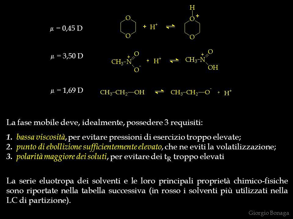 Giorgio Bonaga = 0,45 D = 1,69 D = 3,50 D La fase mobile deve, idealmente, possedere 3 requisiti: 1. bassa viscosità, per evitare pressioni di eserciz